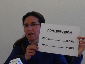 Elvira Jiménez acusa al PSOE de votar en comisión en contra del plan de ajuste y abstenerse luego en el Pleno
