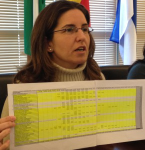 El Ayuntamiento logra pagar las ayudas al alquiler pendientes desde 2009